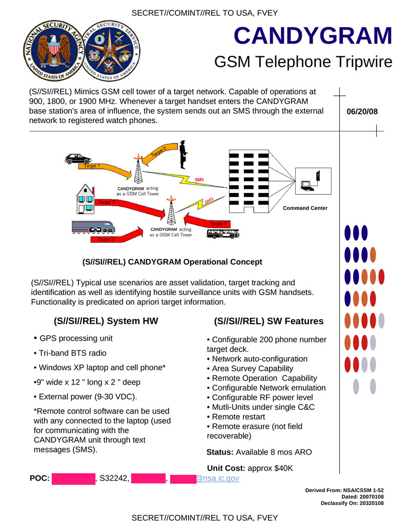 NSA Ant Catalog - Cell Phone Networks