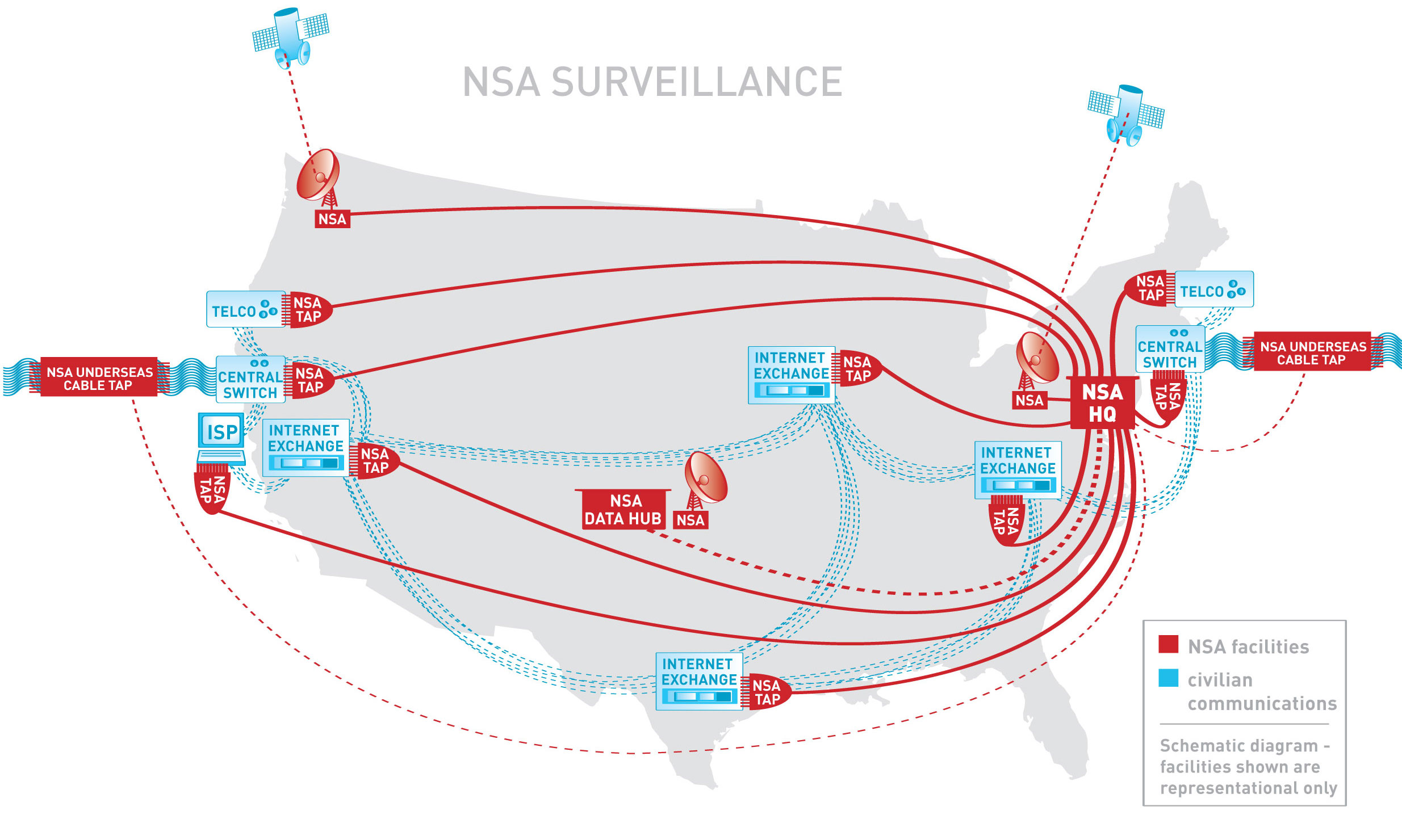 Domestic surveillance techniques our data collection program for Online sites in usa